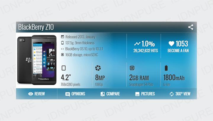 Flash Ulang BB Z10 dengan Blackberry Link Terbaru